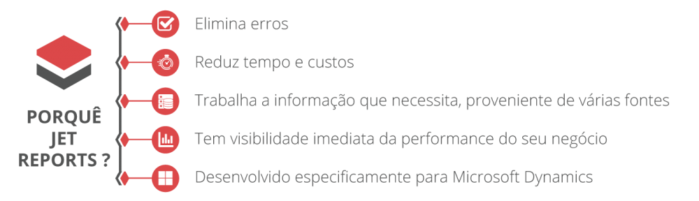 esquema-jet_Reports